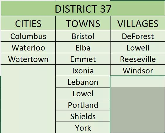 Assembly District 37